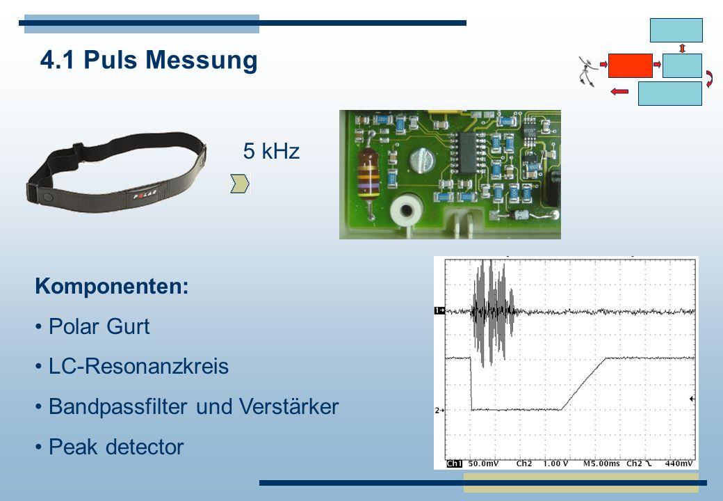 4.1 Puls Messung Komponenten: Polar Gurt LC-Resonanzkreis Bandpassfilter und Verstärker Peak detector 5 kHz