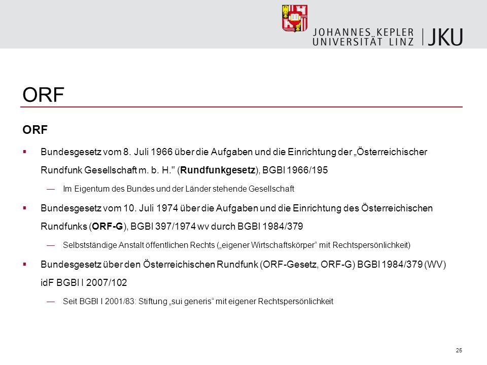 25 ORF Bundesgesetz vom 8. Juli 1966 über die Aufgaben und die Einrichtung der Österreichischer Rundfunk Gesellschaft m. b. H.