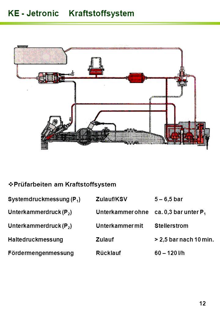 12 KE - Jetronic Kraftstoffsystem Prüfarbeiten am Kraftstoffsystem Systemdruckmessung (P 1 )Zulauf/KSV5 – 6,5 bar Unterkammerdruck (P 2 )Unterkammer o