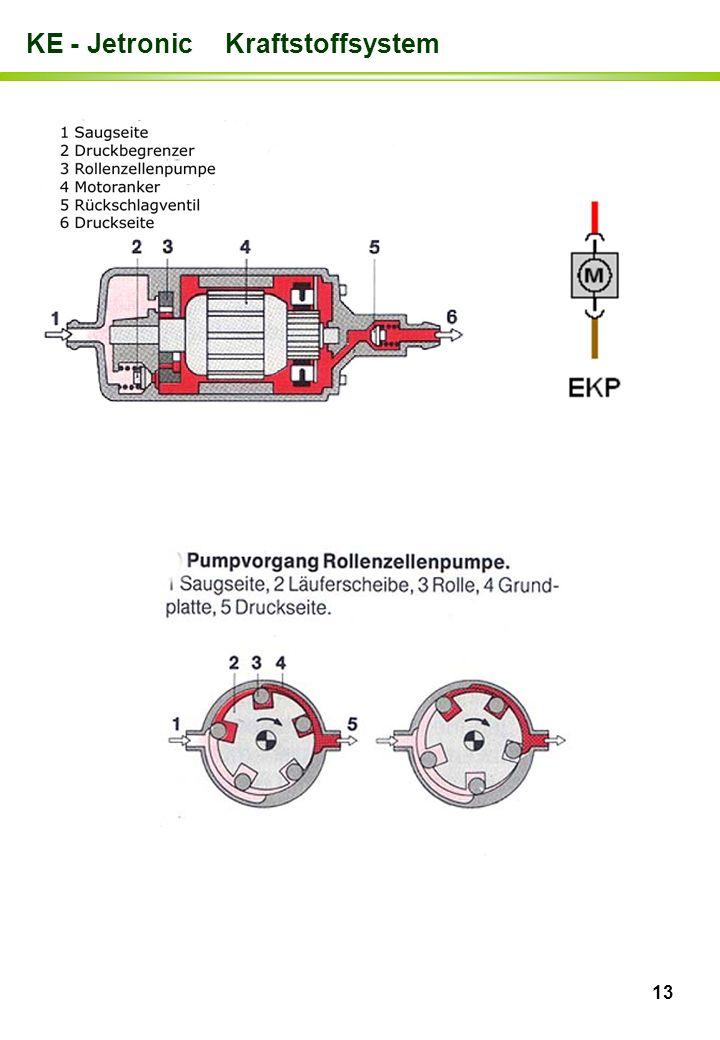 13 KE - Jetronic Kraftstoffsystem
