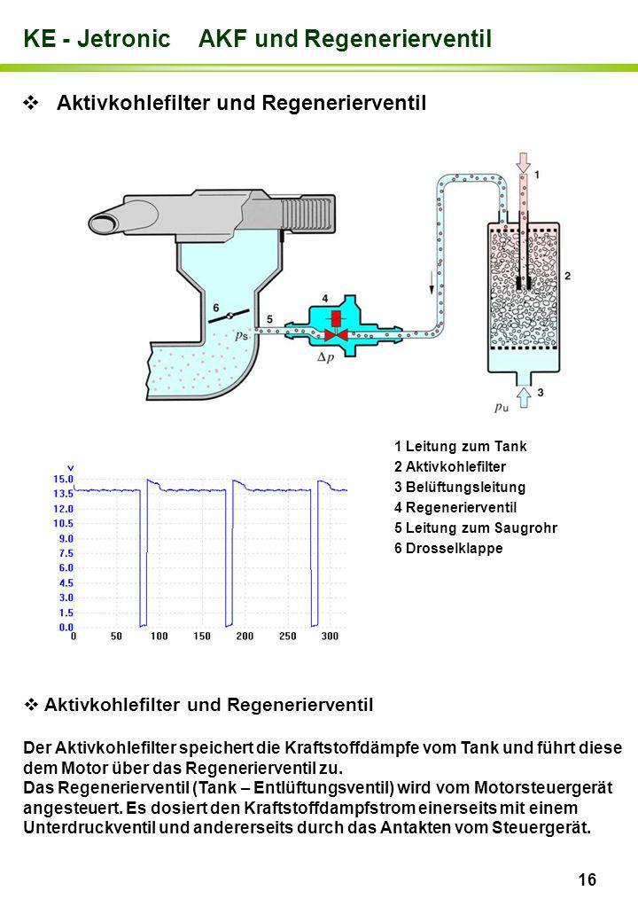 16 KE - Jetronic AKF und Regenerierventil Aktivkohlefilter und Regenerierventil Der Aktivkohlefilter speichert die Kraftstoffdämpfe vom Tank und führt