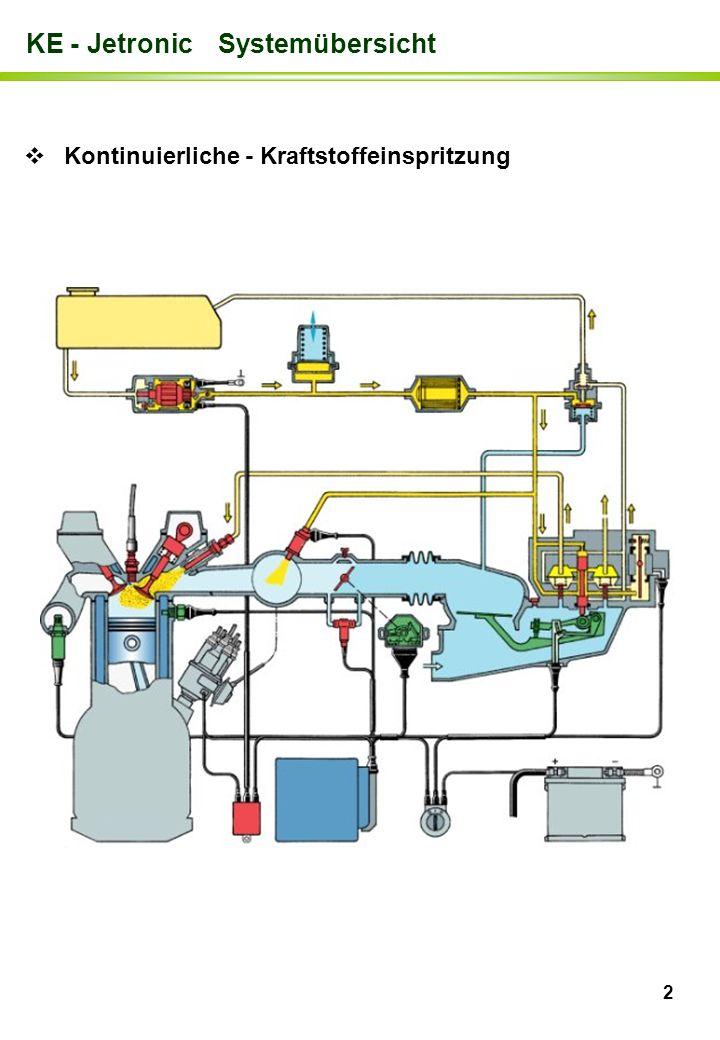 2 KE - JetronicSystemübersicht Kontinuierliche - Kraftstoffeinspritzung
