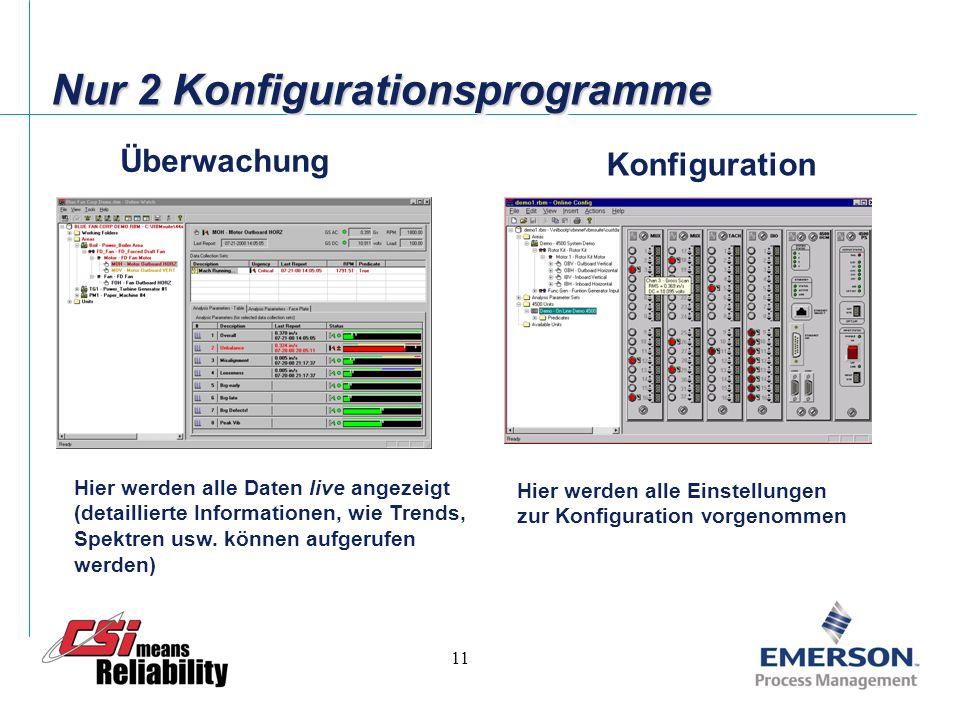 10 DatenerfassungssätzDatenerfassungssätz Folgende Bedingung ist erfüllt… If tach ch 3 < 400 rpm, dann erfasse Daten Fall 2: Maschinendrehzahl fast sp