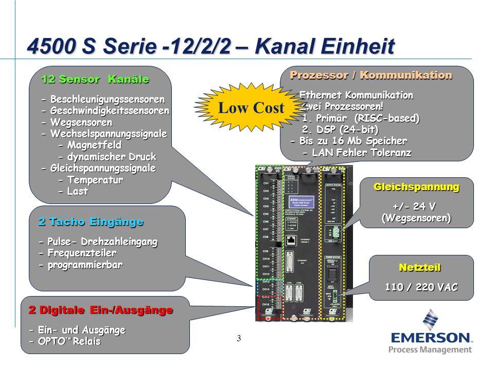 3 4500 S Serie -12/2/2 – Kanal Einheit 12 Sensor Kanäle - Beschleunigungssensoren - Geschwindigkeitssensoren - Wegsensoren - Wechselspannungssignale - Magnetfeld - Magnetfeld - dynamischer Druck - dynamischer Druck - Gleichspannungssignale - Temperatur - Temperatur - Last - Last Gleichspannung +/- 24 V (Wegsensoren) Netzteil 110 / 220 VAC 2 Tacho Eingänge - Pulse- Drehzahleingang - Frequenzteiler - programmierbar 2 Digitale Ein-/Ausgänge - Ein- und Ausgänge - OPTO TM Relais Prozessor / Kommunikation - Ethernet Kommunikation - Zwei Prozessoren.