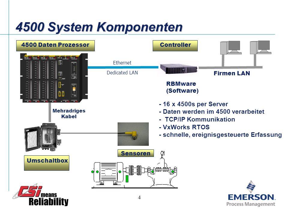 4 4500 System Komponenten 4500 Daten Prozessor Umschaltbox Sensoren Controller Mehradriges Kabel - 16 x 4500s per Server - Daten werden im 4500 verarbeitet - TCP/IP Kommunikation - VxWorks RTOS - schnelle, ereignisgesteuerte Erfassung Firmen LAN Dedicated LAN Ethernet RBMware (Software)
