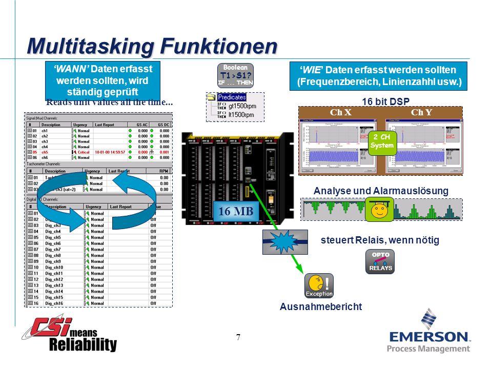 6 Interrupt driven / Multitasking Die 4500 Einheit kann simultan –bestimmen WANN Daten erfasst werden… Bei Summenpegelüberschreitung, bestimmten Drehz