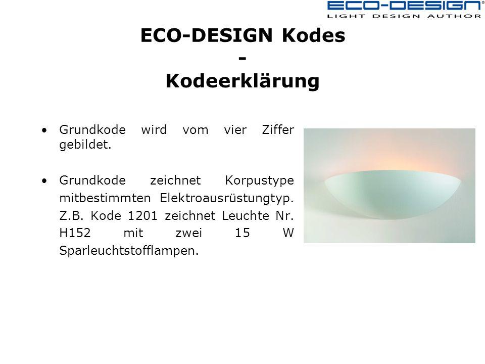 ECO-DESIGN Kodes - Kodeerklärung Grundkode wird vom vier Ziffer gebildet.