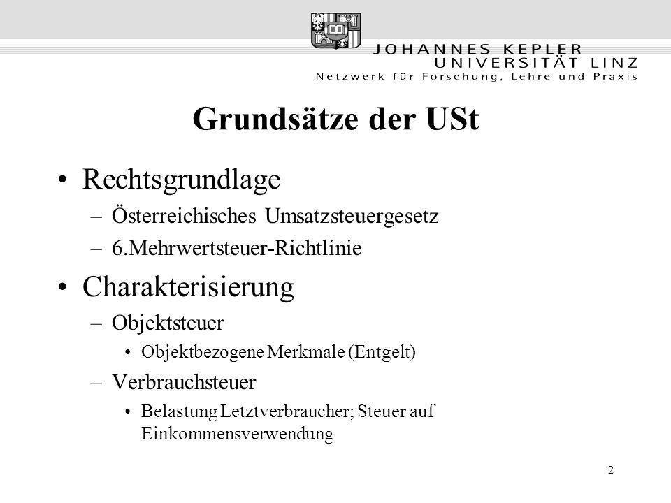 2 Grundsätze der USt Rechtsgrundlage –Österreichisches Umsatzsteuergesetz –6.Mehrwertsteuer-Richtlinie Charakterisierung –Objektsteuer Objektbezogene