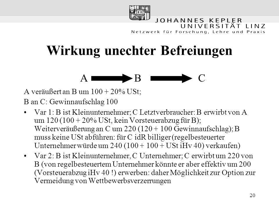 20 Wirkung unechter Befreiungen A B C A veräußert an B um 100 + 20% USt; B an C: Gewinnaufschlag 100 Var 1: B ist Kleinunternehmer; C Letztverbraucher