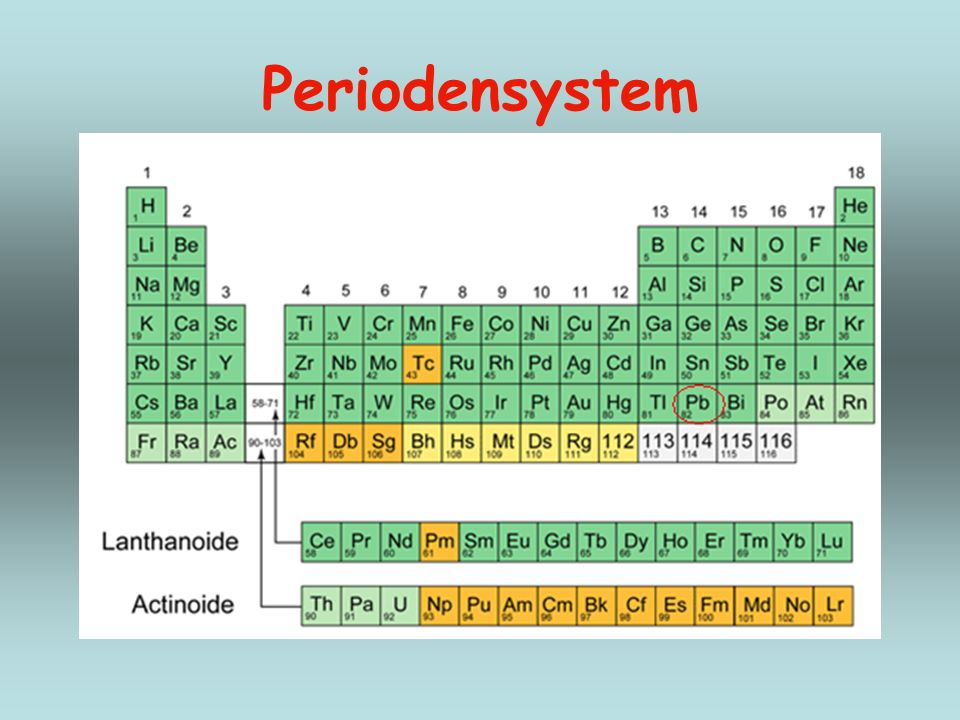 Periodensystem