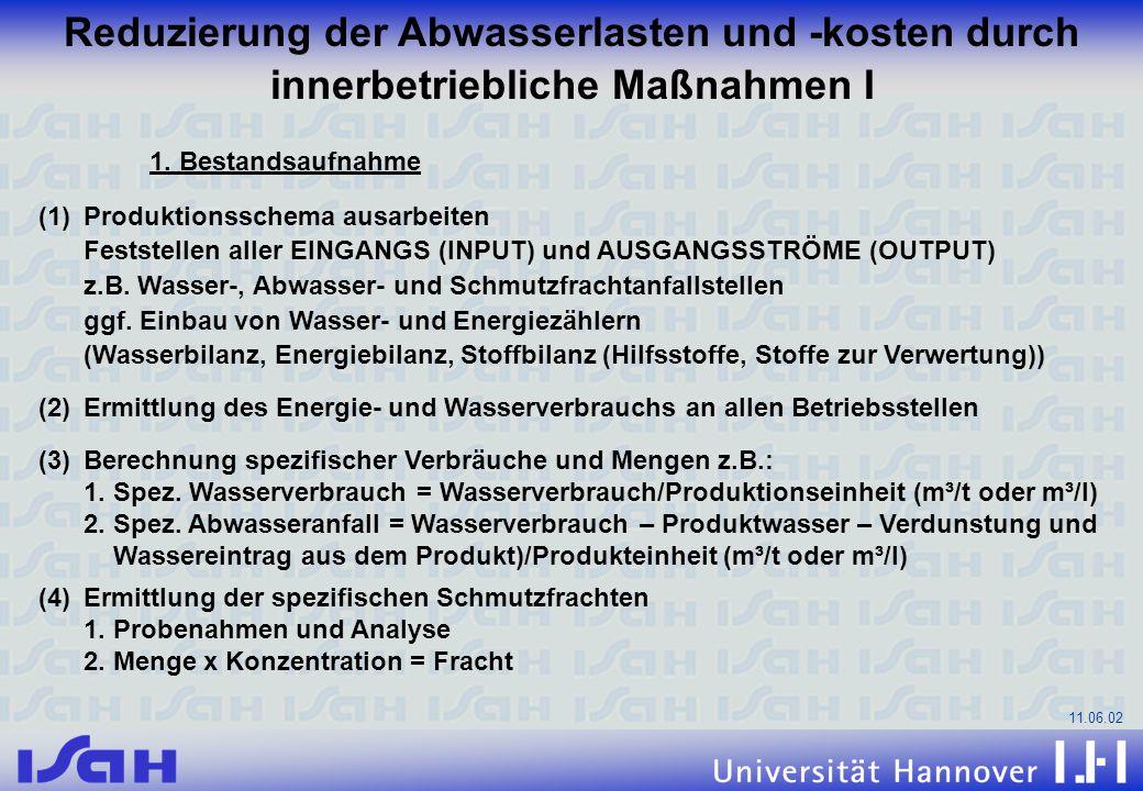 11.06.02 Reduzierung der Abwasserlasten und -kosten durch innerbetriebliche Maßnahmen I 1. Bestandsaufnahme (1)Produktionsschema ausarbeiten Feststell