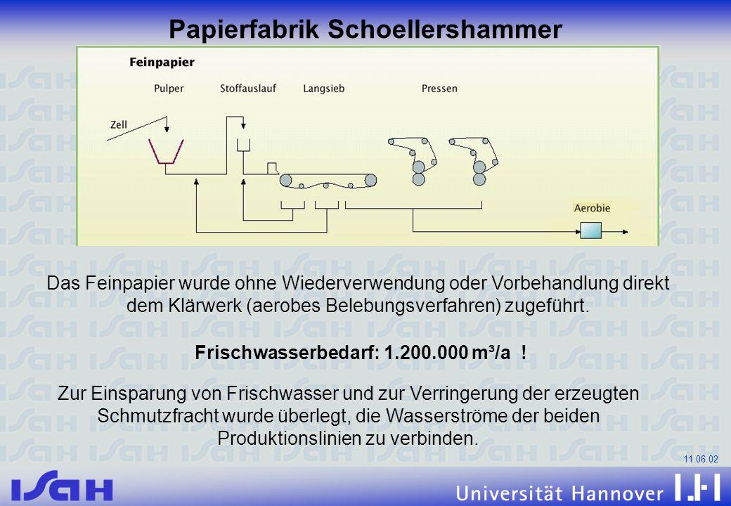 11.06.02 Papierfabrik Schoellershammer Das Feinpapier wurde ohne Wiederverwendung oder Vorbehandlung direkt dem Klärwerk (aerobes Belebungsverfahren)