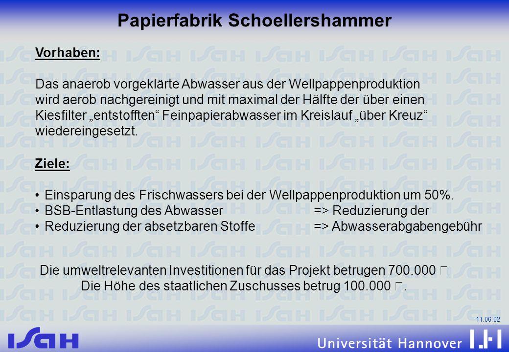 11.06.02 Papierfabrik Schoellershammer Die umweltrelevanten Investitionen für das Projekt betrugen 700.000 € Die Höhe des staatlichen Zuschusses betru