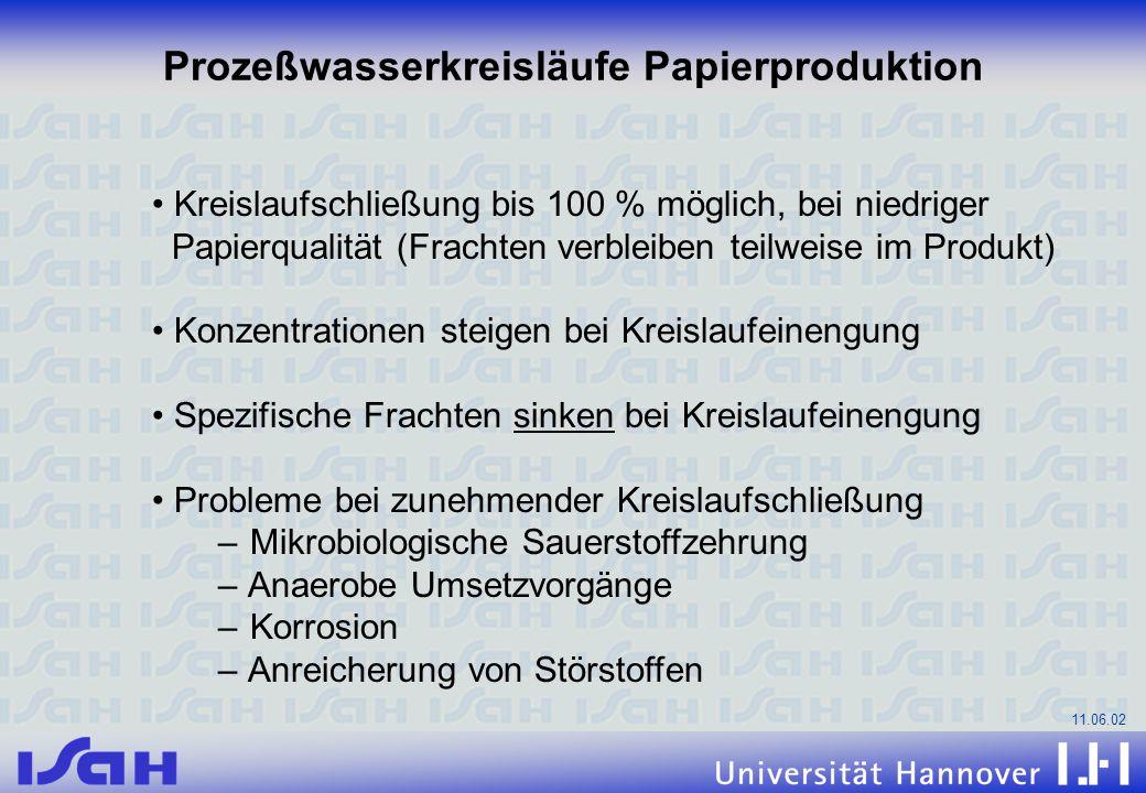 11.06.02 Kreislaufschließung bis 100 % möglich, bei niedriger Papierqualität (Frachten verbleiben teilweise im Produkt) Konzentrationen steigen bei Kr