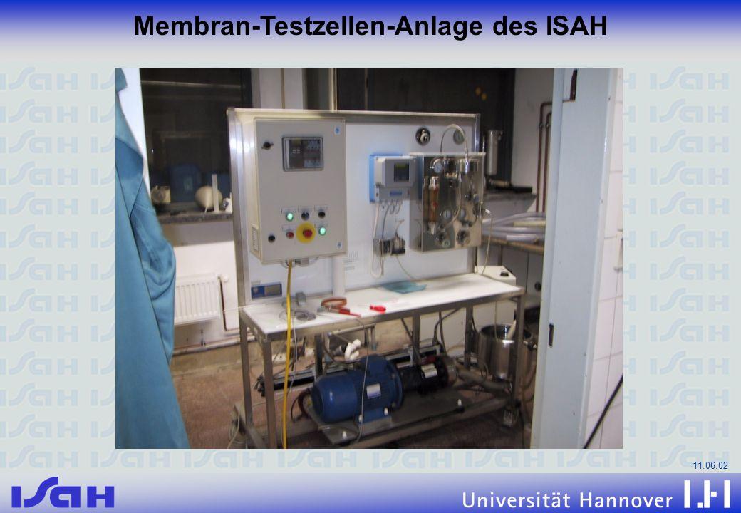 11.06.02 Membran-Testzellen-Anlage des ISAH