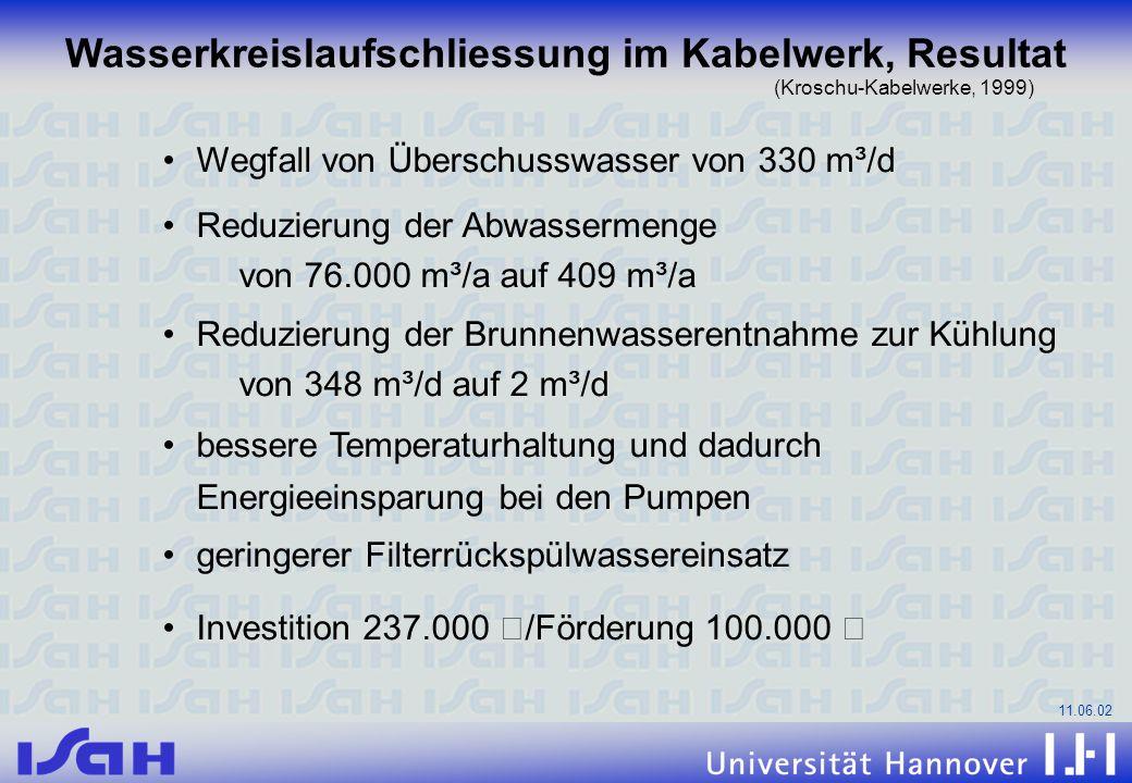 11.06.02 Wegfall von Überschusswasser von 330 m³/d Reduzierung der Abwassermenge von 76.000 m³/a auf 409 m³/a Reduzierung der Brunnenwasserentnahme zu