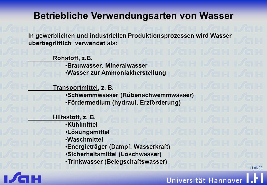 11.06.02 In gewerblichen und industriellen Produktionsprozessen wird Wasser überbegrifflich verwendet als: Rohstoff, z.B. Brauwasser, Mineralwasser Wa