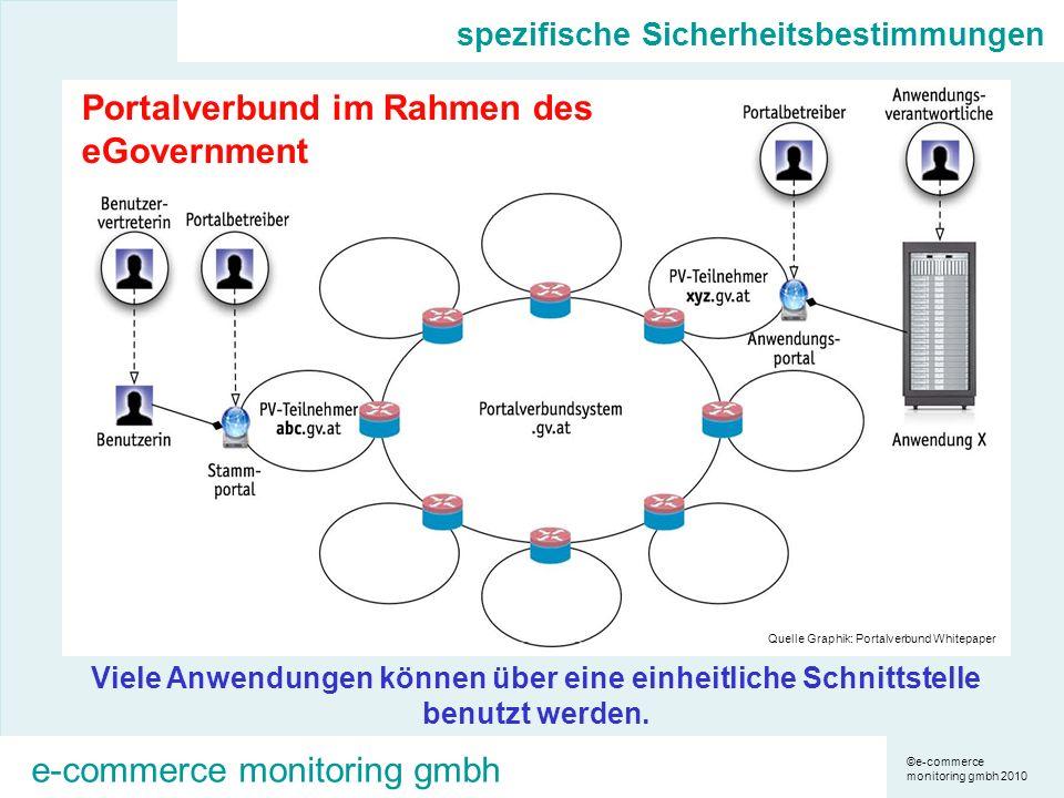 ©e-commerce monitoring gmbh 2010 e-commerce monitoring gmbh Portalverbund im Rahmen des eGovernment Viele Anwendungen können über eine einheitliche Schnittstelle benutzt werden.