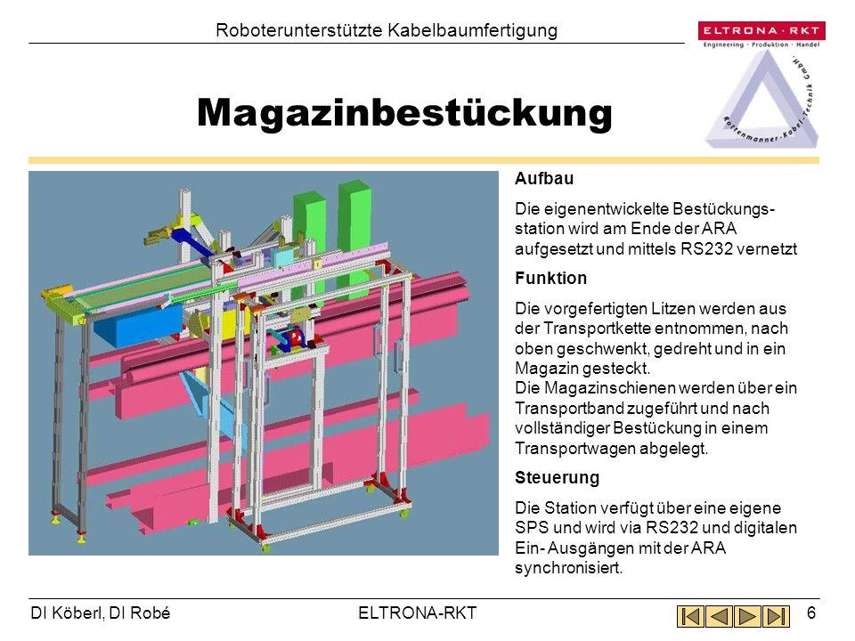 DI Köberl, DI Robé Fertigungszelle 7ELTRONA-RKT Roboterunterstützte Kabelbaumfertigung Komponenten: 6-achs Roboter mit 2,5 m Reichweite Greifersystem am Roboter bestehend aus 2 Steckgreifern für die Kabelenden und einer Verlegevorrichtung Magazinsystem für 7x20 Litzen und 14er Losgrößen, manueller Magazinwagenaustausch Drehturm mit 4 Legebrettern, auf 3 Seiten ermöglicht manuelle Nacharbeiten Stationäres Messsystem für die Ermittlung der Crimpschrägstellung Steuerung (KRC, SPS)