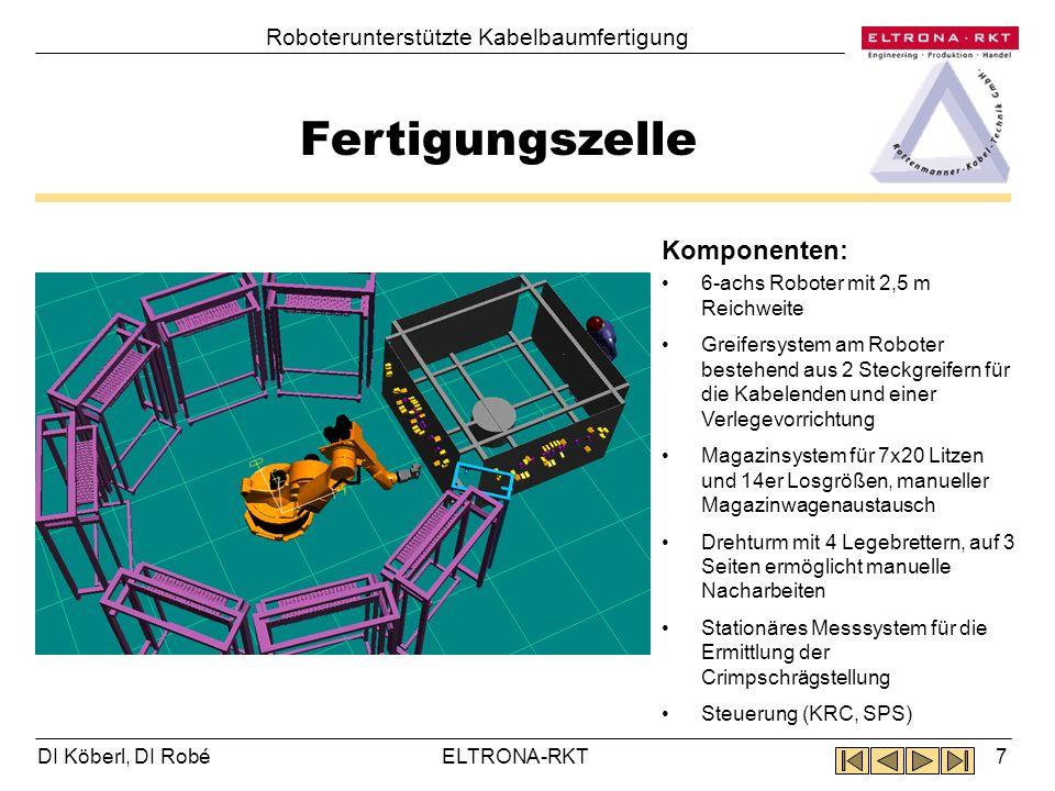 DI Köberl, DI Robé Fertigungsablauf 8ELTRONA-RKT Roboterunterstützte Kabelbaumfertigung Zusammenarbeit mit dem Kunden bereits beim Kabelbaumdesign Vorbereitung der Fertigungszelle und Kontrolle Übernahme des Kabelbaumes in die firmeninterne Datenbank Ermittlung und Optimierung der Bestückungsreihenfolge CAD-Layout gemäß Kundenwunsch Export sämtlicher Daten auf die Simulationssoftware + Test Fertigung des Kabelbaumes Änderungswünsche Bereitstellung der für den KB nötigen Komponenten parallel dazu Generieren einer längenoptimierten Schnittliste Fertigung der Einzeladern notwendige Korrekturen durch Roboterprogrammierer bei detektierter Kollision START *1 h 1-2,5 h 5 15 0,5 h *3,5 h 8-16 h 14,5 - 24 h *variabel mit Losgröße
