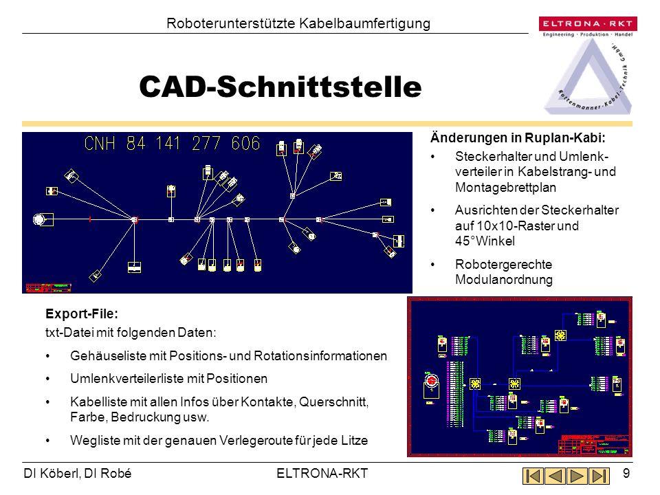DI Köberl, DI Robé Steckreihenfolge 10ELTRONA-RKT Roboterunterstützte Kabelbaumfertigung Problem: Jedes Gehäuse kann aufgrund der Greifergeometrie nur von unten nach oben bestückt werden.