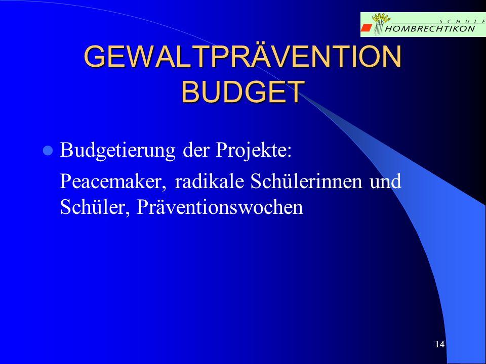 14 GEWALTPRÄVENTION BUDGET Budgetierung der Projekte: Peacemaker, radikale Schülerinnen und Schüler, Präventionswochen