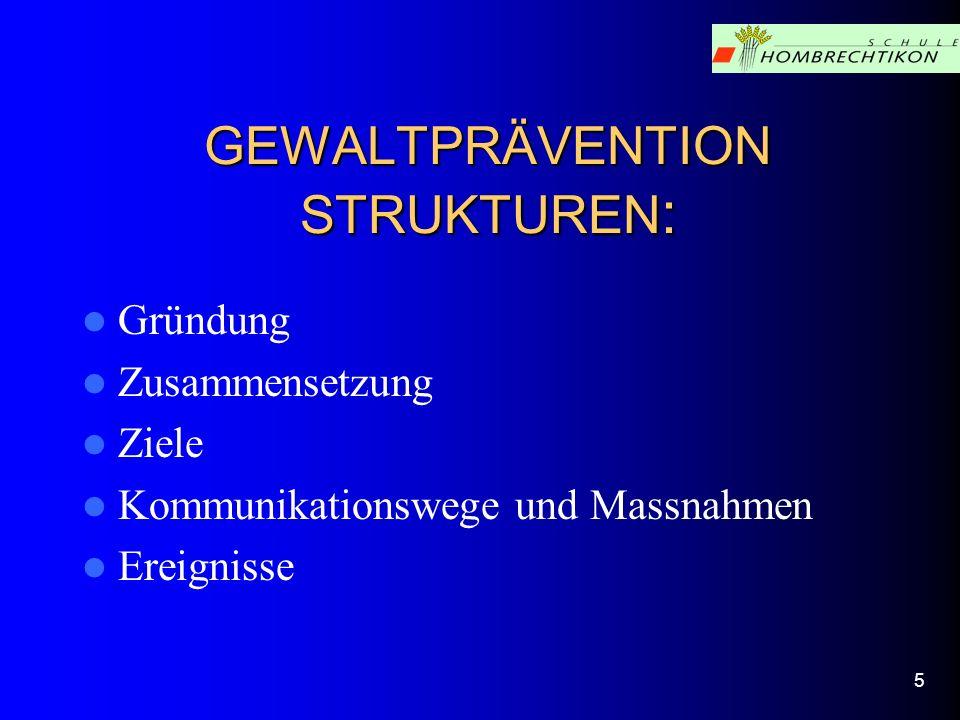 16 Pflichtenheft Gruppe IKS 1.
