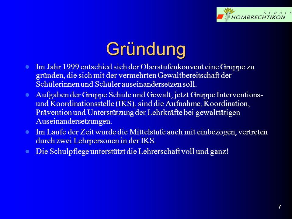 17 Pflichtenheft Gruppe IKS 3.AUFGABENBEREICH (vgl.