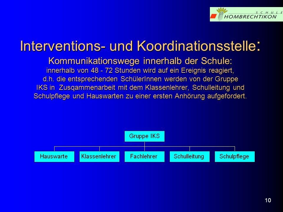 Interventions- und Koordinationsstelle : Kommunikationswege innerhalb der Schule: innerhalb von 48 - 72 Stunden wird auf ein Ereignis reagiert, d.h. d