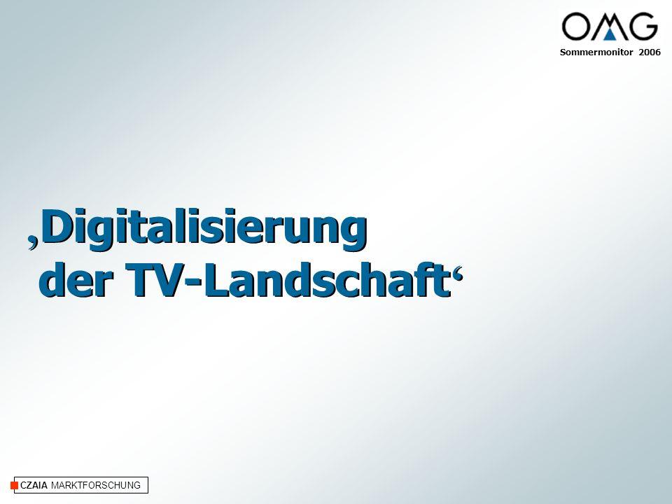 CZAIA MARKTFORSCHUNG Digitalisierung der TV-Landschaft Digitalisierung der TV-Landschaft Sommermonitor 2006