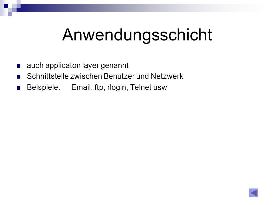 Anwendungsschicht auch applicaton layer genannt Schnittstelle zwischen Benutzer und Netzwerk Beispiele:Email, ftp, rlogin, Telnet usw