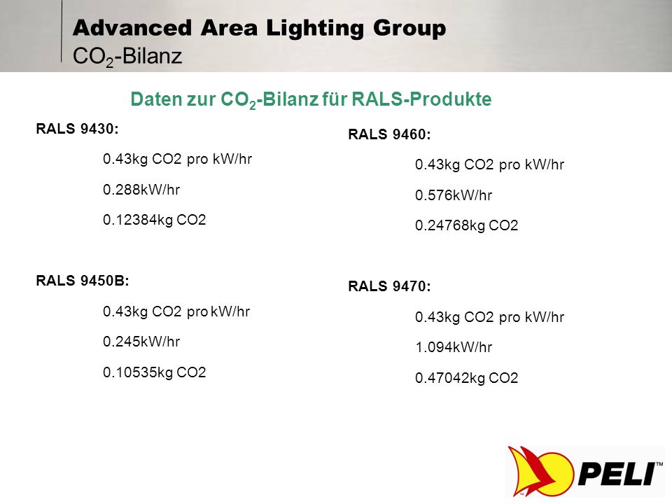 Advanced Area Lighting Group CO 2 -Bilanz Daten zur CO 2 -Bilanz für RALS-Produkte RALS 9430: 0.43kg CO2 pro kW/hr 0.288kW/hr 0.12384kg CO2 RALS 9450B