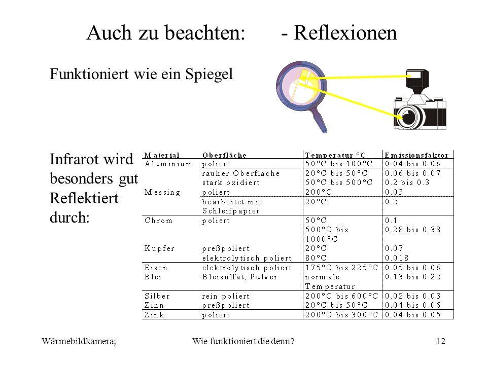 Wärmebildkamera;Wie funktioniert die denn?12 Auch zu beachten:- Reflexionen Funktioniert wie ein Spiegel Infrarot wird besonders gut Reflektiert durch