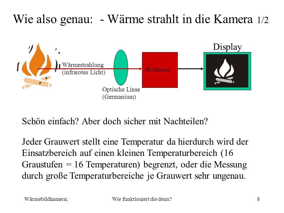Wärmebildkamera;Wie funktioniert die denn?8 Wie also genau: - Wärme strahlt in die Kamera 1/2 Optische Linse (Germanium) IR-Sensor Jeder Grauwert stel