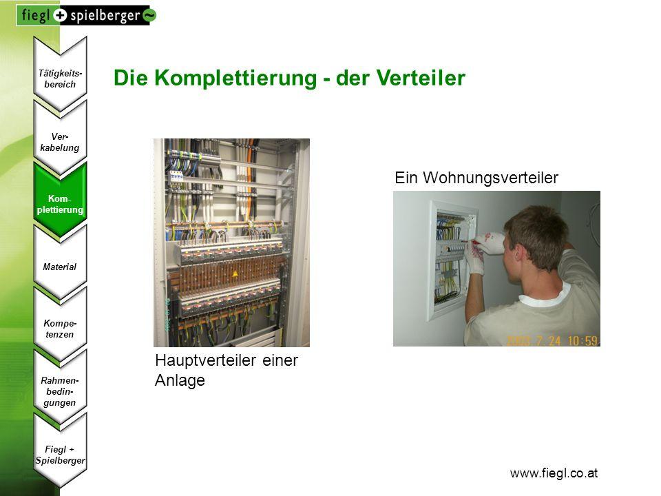 www.fiegl.co.at Die Komplettierung - der Verteiler Hauptverteiler einer Anlage Ein Wohnungsverteiler Ver- kabelung Kom- plettierung Material Kompe- te