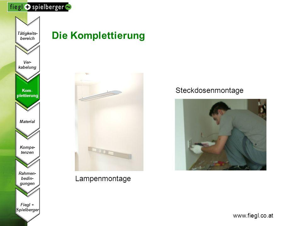 www.fiegl.co.at Die Komplettierung Steckdosenmontage Lampenmontage Ver- kabelung Kom- plettierung Material Kompe- tenzen Fiegl + Spielberger Rahmen- b