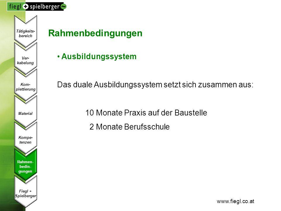 www.fiegl.co.at Rahmenbedingungen Ausbildungssystem Das duale Ausbildungssystem setzt sich zusammen aus: 10 Monate Praxis auf der Baustelle 2 Monate B