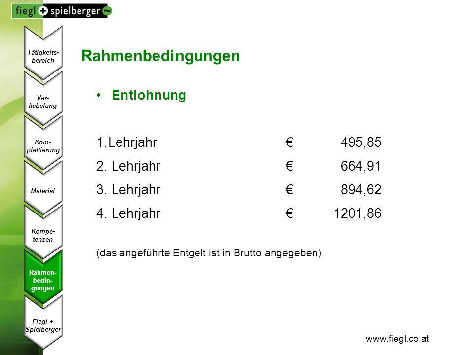 www.fiegl.co.at Rahmenbedingungen Entlohnung 1.Lehrjahr 495,85 2. Lehrjahr 664,91 3. Lehrjahr 894,62 4. Lehrjahr1201,86 (das angeführte Entgelt ist in