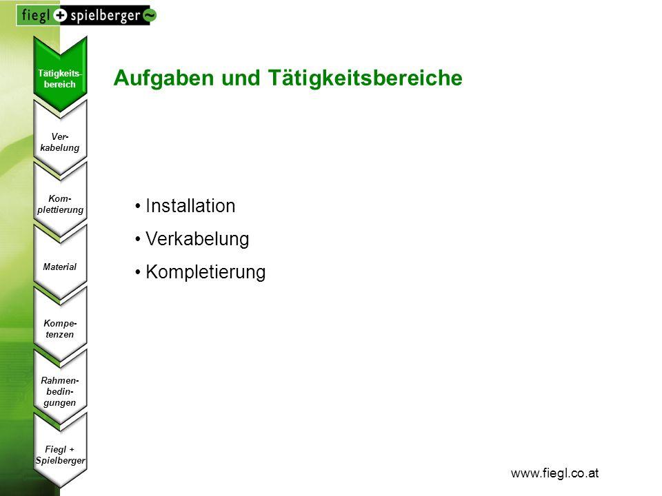 www.fiegl.co.at Aufgaben und Tätigkeitsbereiche Installation Verkabelung Kompletierung Ver- kabelung Kom- plettierung Material Kompe- tenzen Fiegl + S