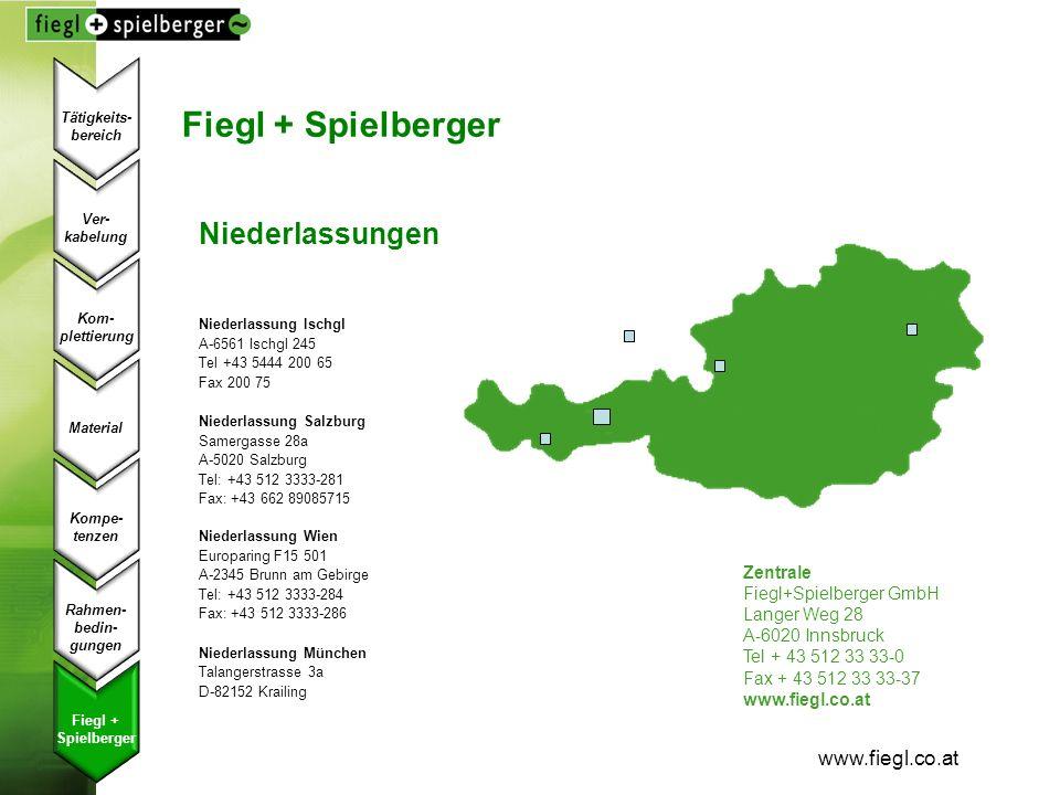 www.fiegl.co.at Fiegl + Spielberger Niederlassung Ischgl A-6561 Ischgl 245 Tel +43 5444 200 65 Fax 200 75 Niederlassung Salzburg Samergasse 28a A-5020