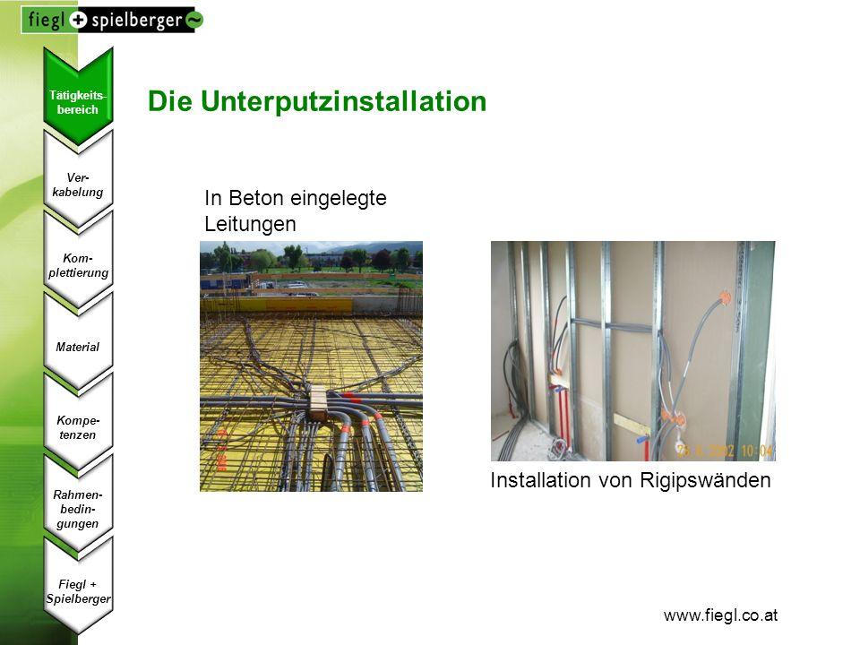 www.fiegl.co.at Die Unterputzinstallation In Beton eingelegte Leitungen Installation von Rigipswänden Ver- kabelung Kom- plettierung Material Kompe- t