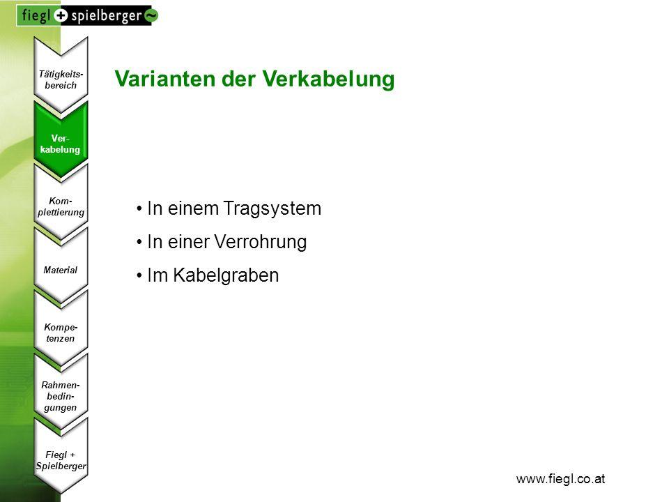 www.fiegl.co.at Varianten der Verkabelung In einem Tragsystem In einer Verrohrung Im Kabelgraben Ver- kabelung Kom- plettierung Material Kompe- tenzen