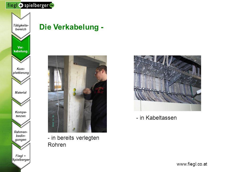 www.fiegl.co.at Die Verkabelung - - in Kabeltassen - in bereits verlegten Rohren Ver- kabelung Kom- plettierung Material Kompe- tenzen Fiegl + Spielbe