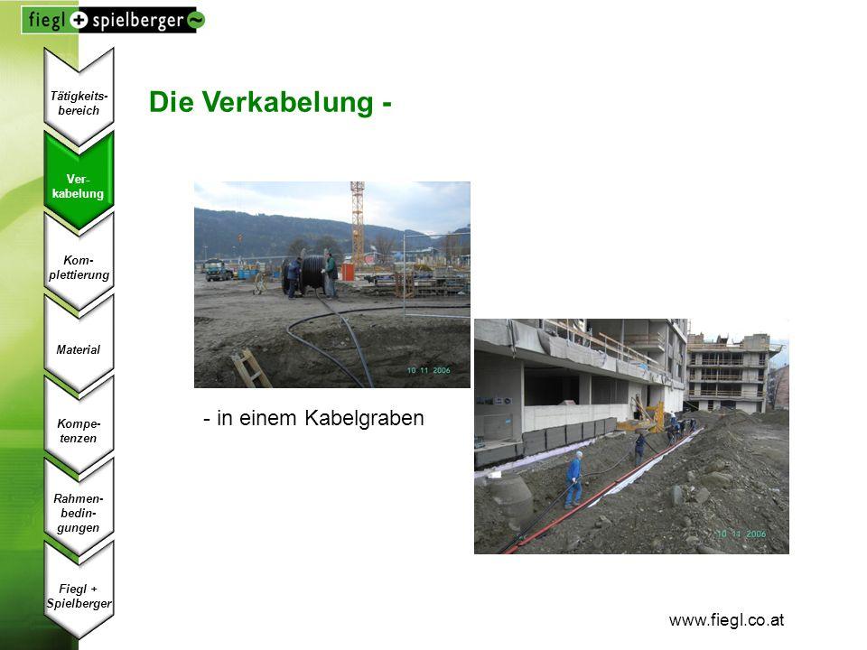 www.fiegl.co.at Die Verkabelung - - in einem Kabelgraben Ver- kabelung Kom- plettierung Material Kompe- tenzen Fiegl + Spielberger Rahmen- bedin- gung