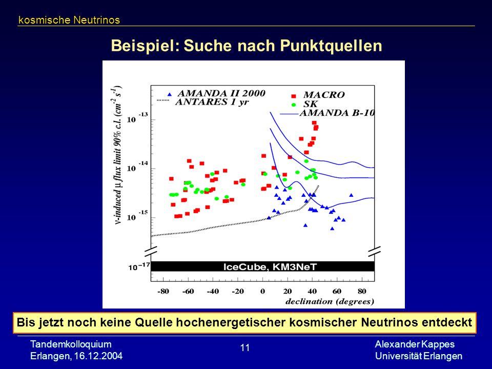 Tandemkolloquium Erlangen, 16.12.2004 Alexander Kappes Universität Erlangen 11 Beispiel: Suche nach Punktquellen kosmische Neutrinos Bis jetzt noch ke