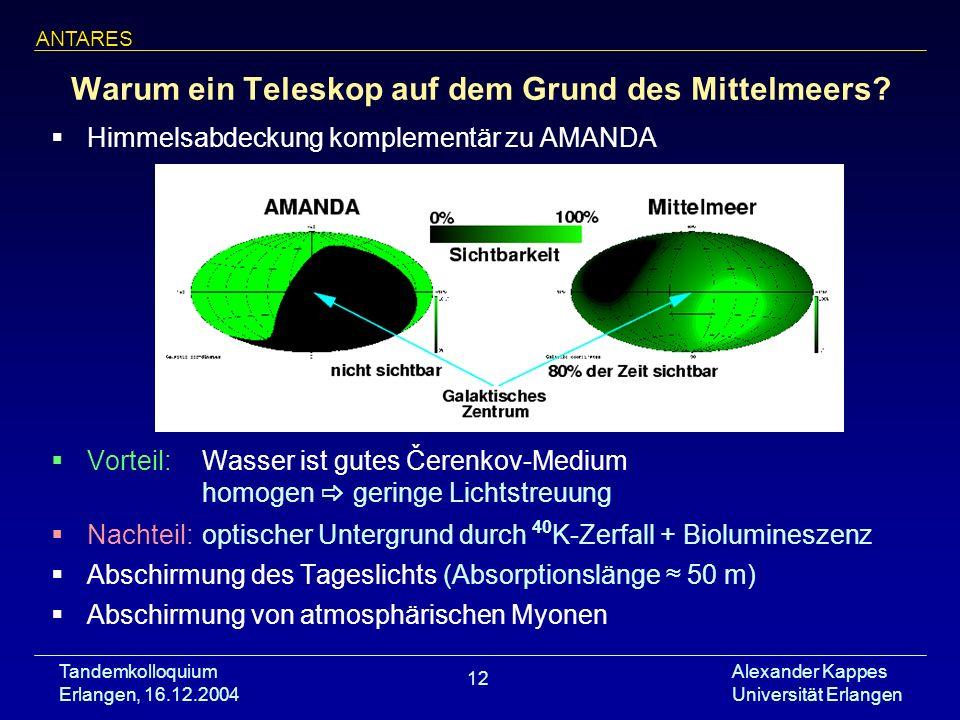Tandemkolloquium Erlangen, 16.12.2004 Alexander Kappes Universität Erlangen 12 Himmelsabdeckung komplementär zu AMANDA Vorteil: Wasser ist gutes Čeren