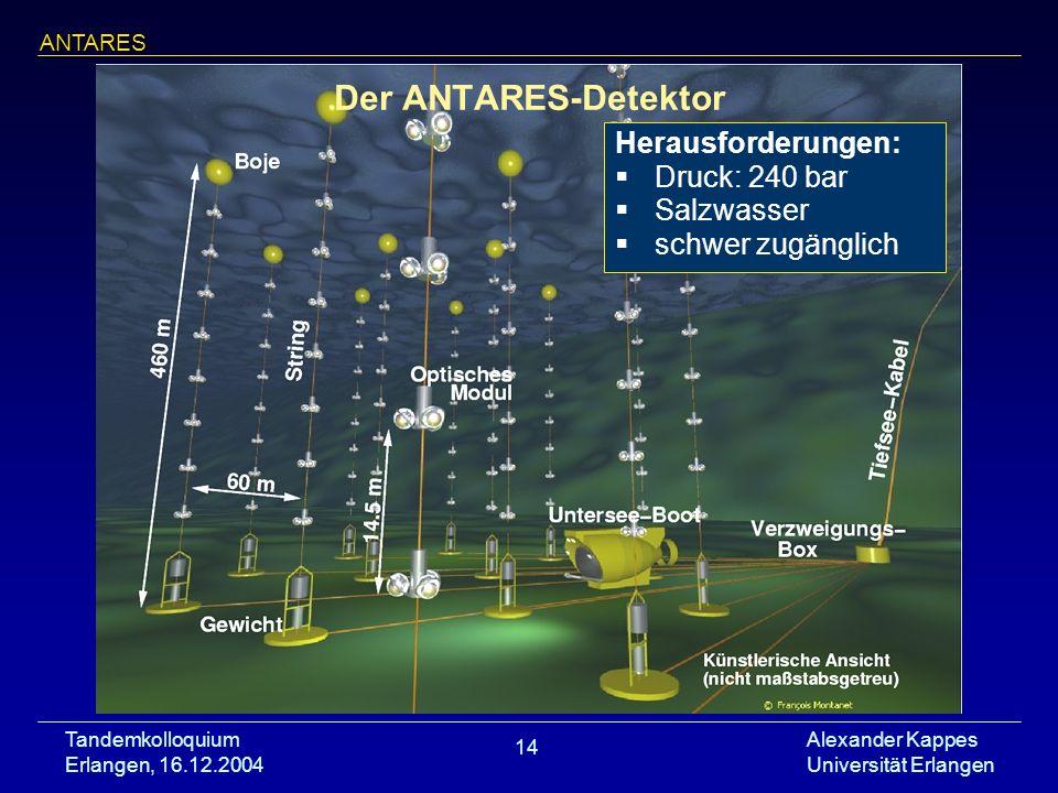 Tandemkolloquium Erlangen, 16.12.2004 Alexander Kappes Universität Erlangen 14 Der ANTARES-Detektor ANTARES Herausforderungen: Druck: 240 bar Salzwass