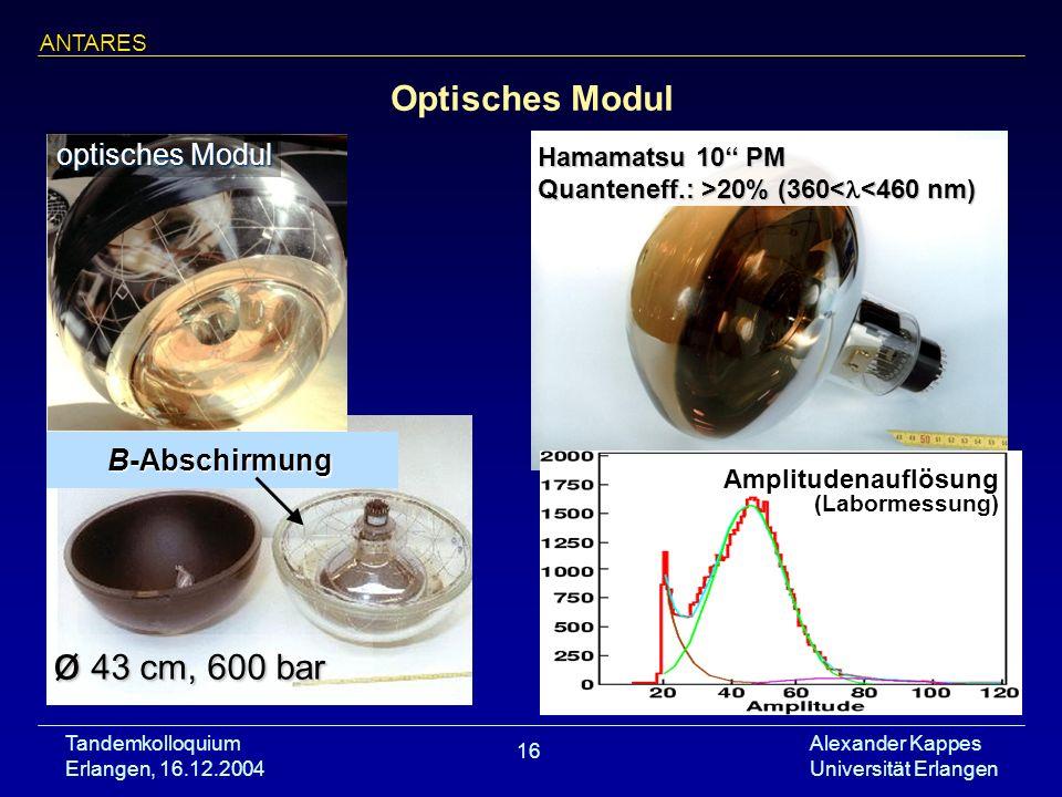 Tandemkolloquium Erlangen, 16.12.2004 Alexander Kappes Universität Erlangen 16 Optisches Modul ANTARES Hamamatsu 10 PM Quanteneff.: >20% (360 20% (360