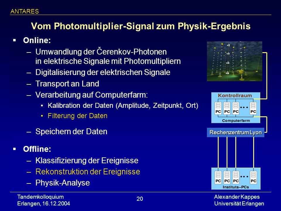 Tandemkolloquium Erlangen, 16.12.2004 Alexander Kappes Universität Erlangen 20 Online: –Umwandlung der Čerenkov-Photonen in elektrische Signale mit Ph