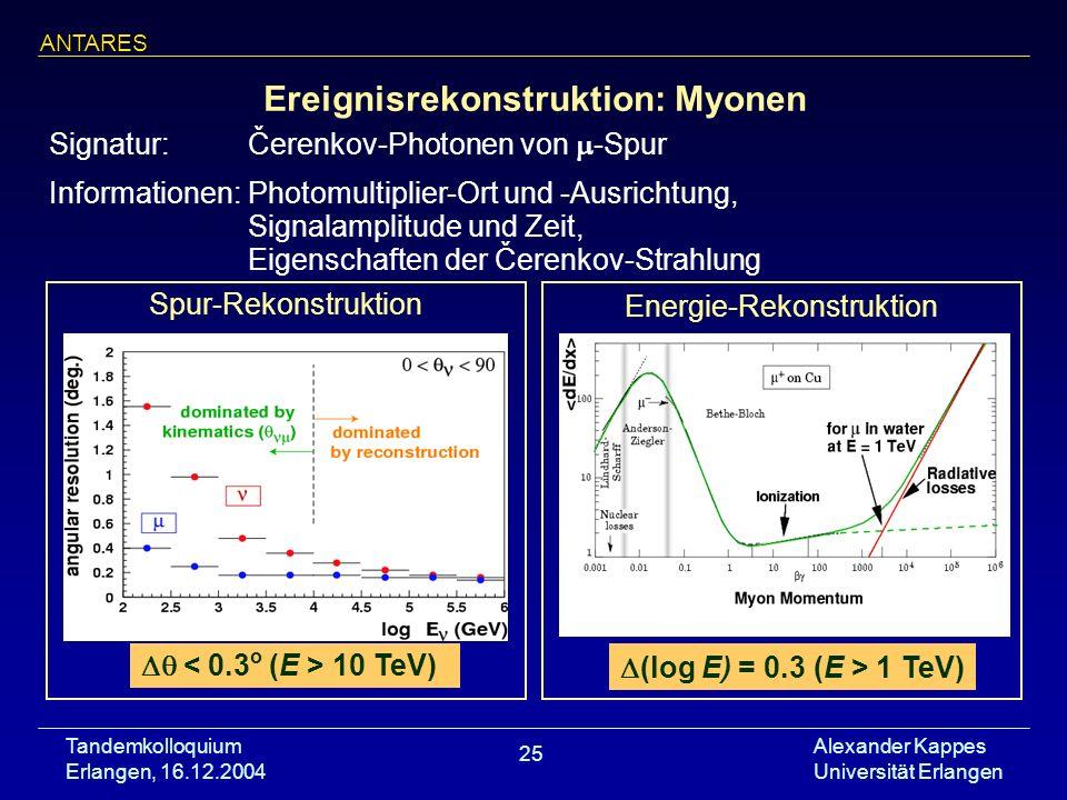 Tandemkolloquium Erlangen, 16.12.2004 Alexander Kappes Universität Erlangen 25 Ereignisrekonstruktion: Myonen Signatur:Čerenkov-Photonen von -Spur Inf